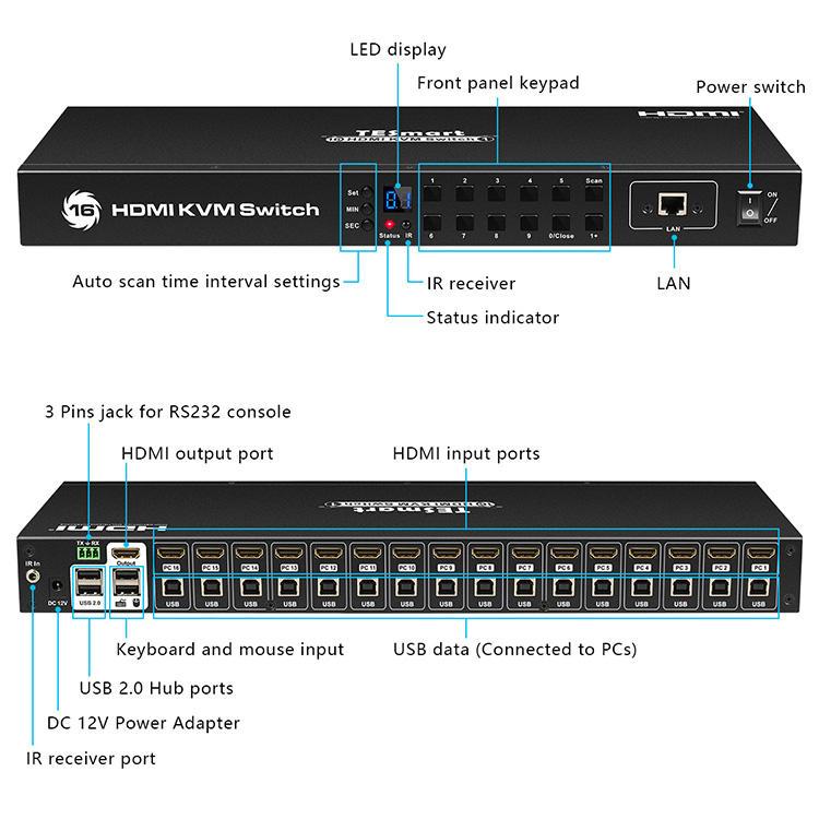 Tesla Elec seamless kvm switch 2 port directly sale for computer-1