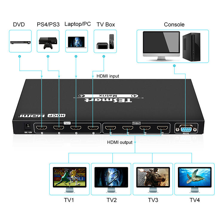 hot selling hdmi matrix switcher 8x8 customized for video-2