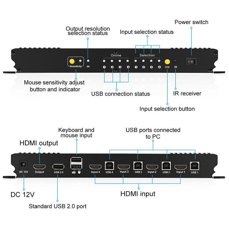 seamless hdmi kvm manufacturer for printer-1