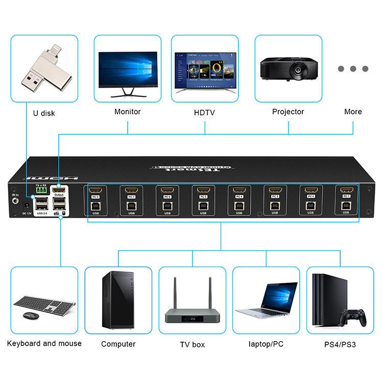 Tesla Elec kvm switch 2 port supplier for computer-2
