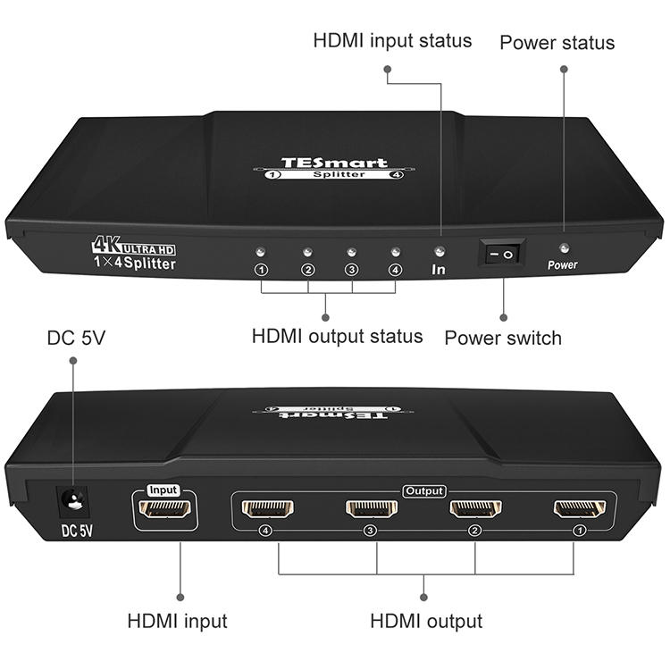 Tesla Elec hdmi output splitter supplier for computers-1