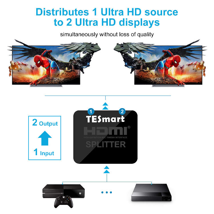 hdmi video splitter for media player Tesla Elec