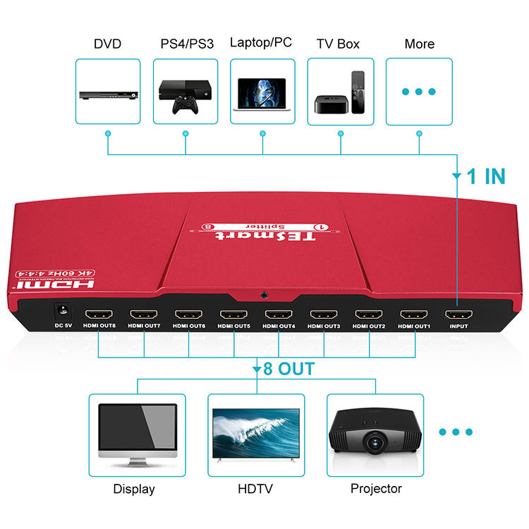 quality hdmi splitter 1 in 2 out manufacturer for computers