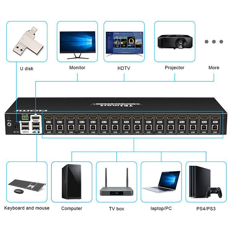 Tesla Elec seamless kvm switch 2 port directly sale for computer
