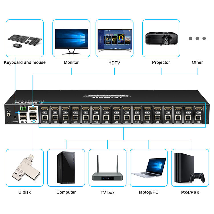 Tesla Elec dual monitor kvm switch directly sale for checkout counter