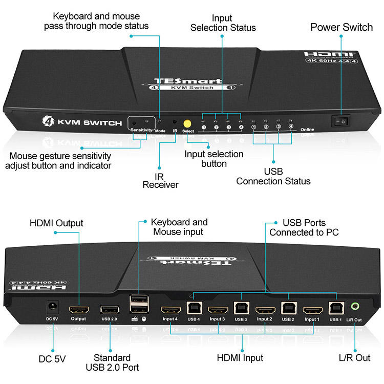 Tesla Elec wireless kvm switch manufacturer for television