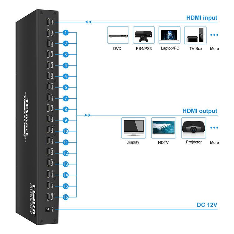 Tesla Elec plastics hdmi output splitter directly sale for DVD player