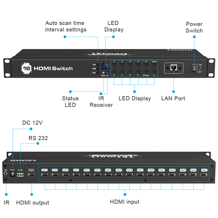 latest best hdmi switch directly sale for computers-1