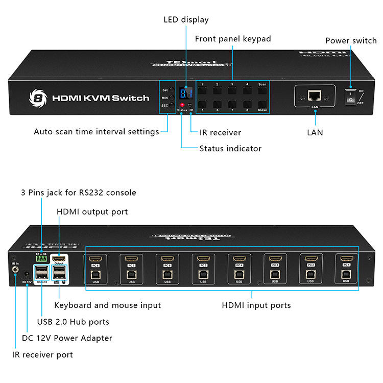 8x1 HDMI KVM Switch 4K@60Hz 4:4:4