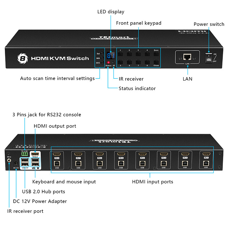 Tesla Elec high-quality kvm switch supplier for television-1