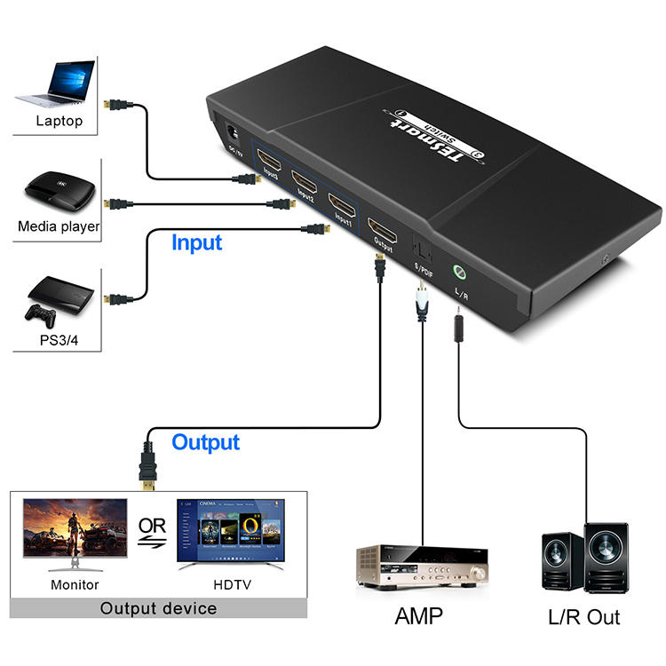 Tesla Elec compatible hdmi switch with remote wholesale for DVD player