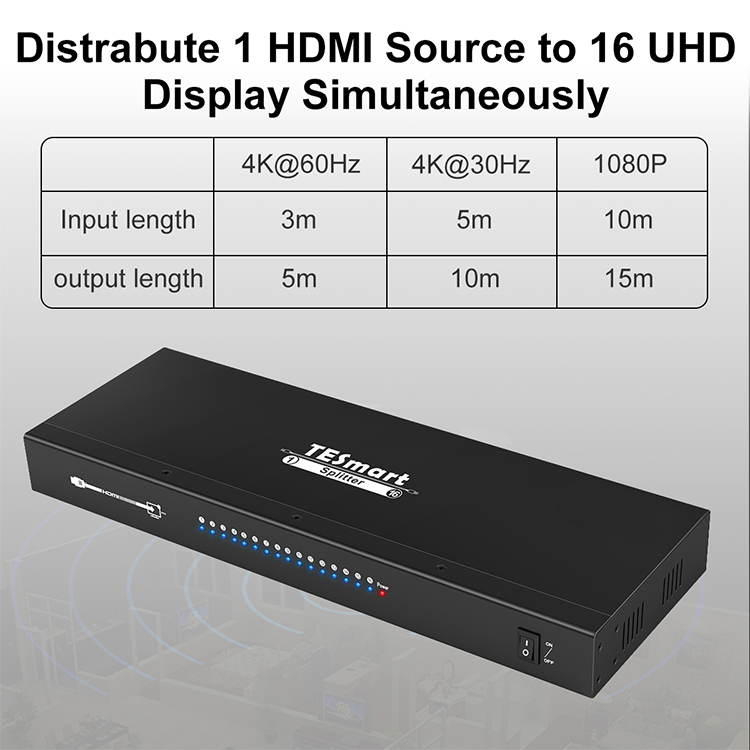 1x8 hdmi splitter 1 in 2 out customized for media player-6