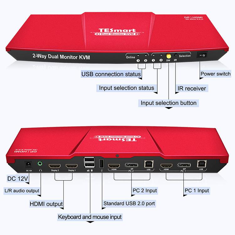 4x2 HDMI+DP Dual Monitor KVM 4K@60Hz 4:4:4