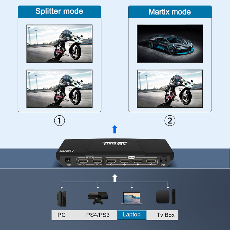 support 1080p 4k hdmi matrix 4x2 hdcp customized for computers-7