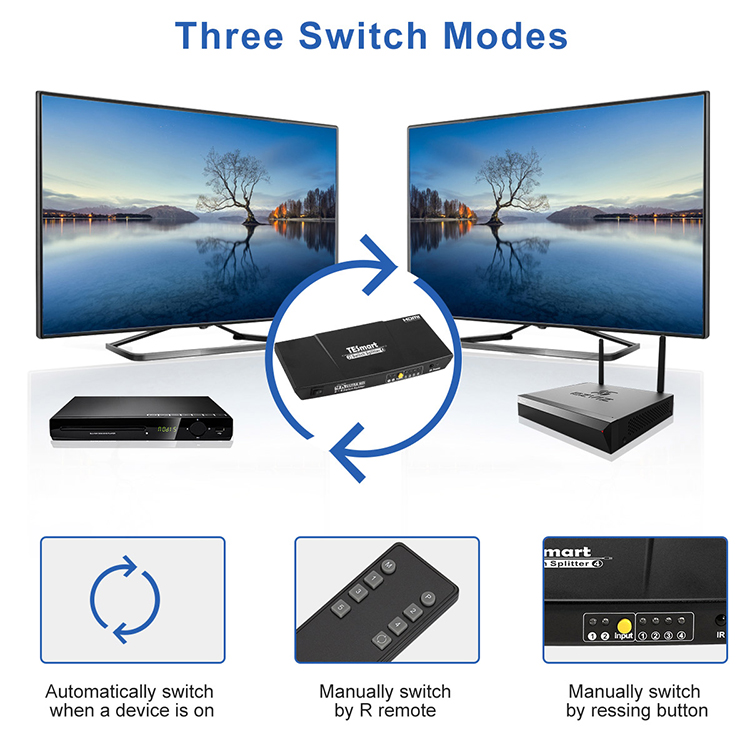 aluminum alloy hdmi splitter 1x16 factory price for display device-4