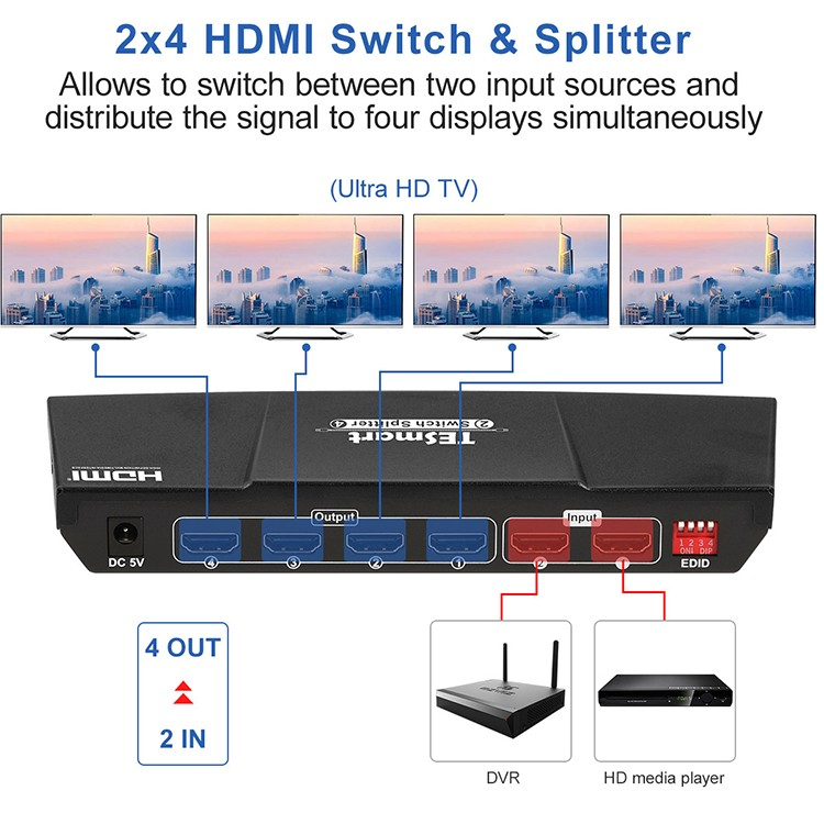 aluminum alloy hdmi splitter 1x16 factory price for display device-5