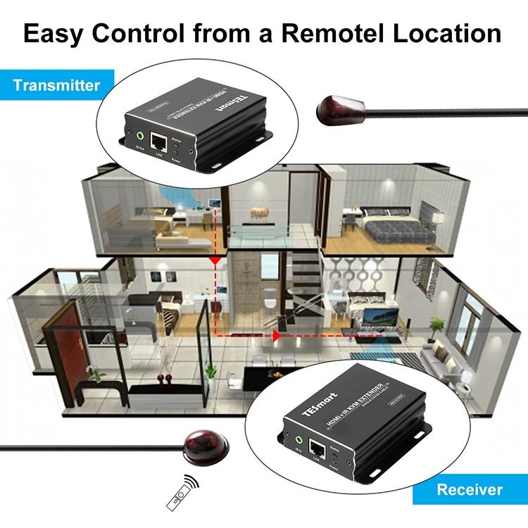 custom kvm extender wholesale for TV-5