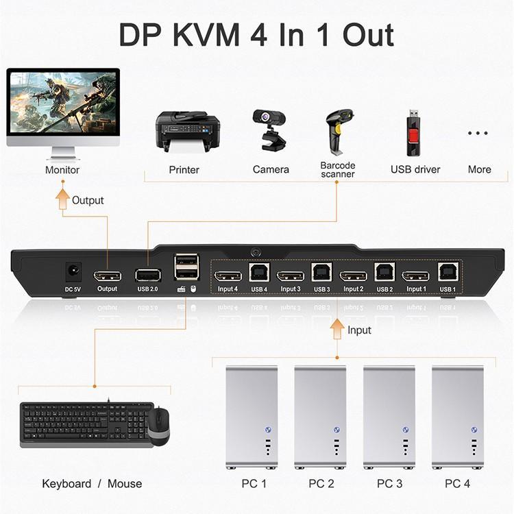 Tesla Elec kvm switch supplier for computer