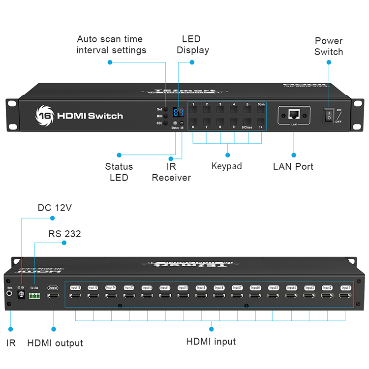 Tesla Elec 3 port hdmi switch factory for computers-1