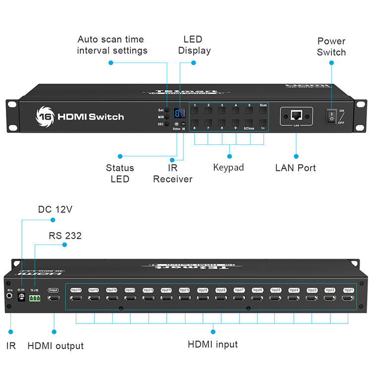 Tesla Elec 3 port hdmi switch factory for computers