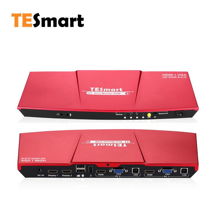 4X2 Dual Monitor KVM (HDMI+VGA)