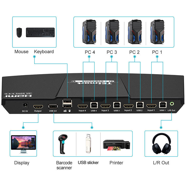 Tesla Elec wireless kvm switch manufacturer for television-2