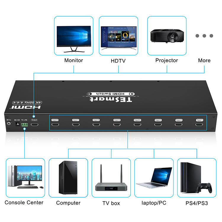 best 4k hdmi switch factory for display device Tesla Elec-2