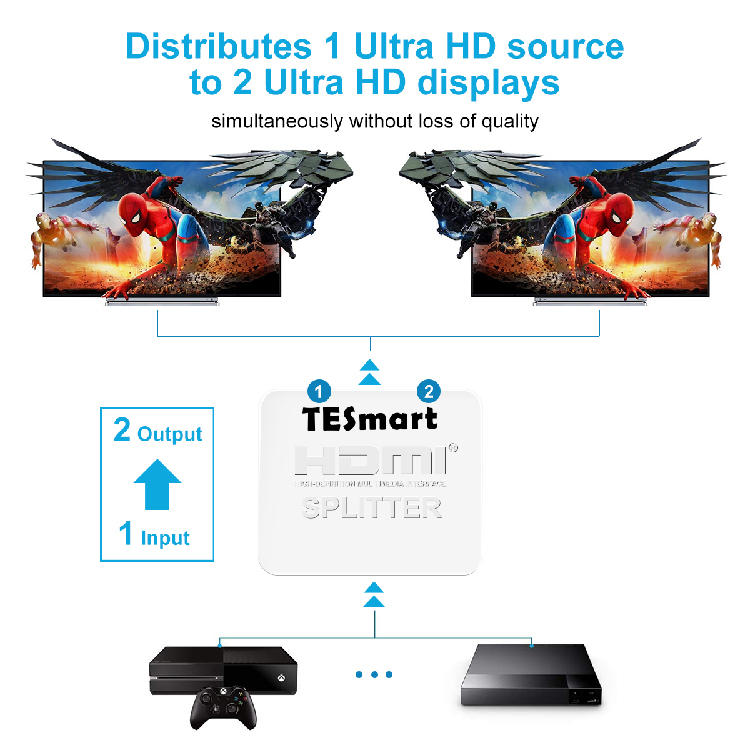 1x8 hdmi splitter 4k directly sale for media player-2