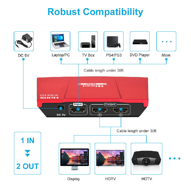 support full hd 4k hdmi splitter 1 in 2 out 1x16 customized for display device-2