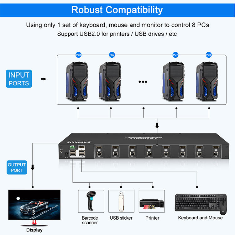 dual monitor kvm switch with good price for checkout counter-2
