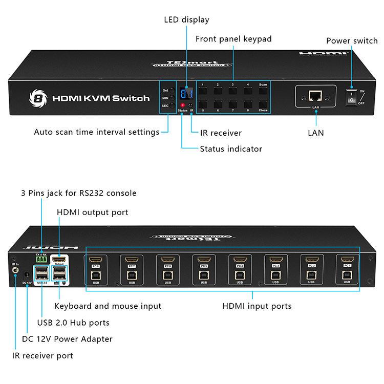 Tesla Elec kvm switch 2 port supplier for computer-1