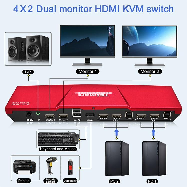 Tesla Elec high quality kvm switch directly sale for printer-2