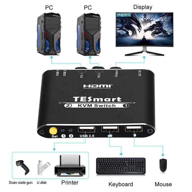 Tesla Elec high quality multi-view kvm switch for television-2