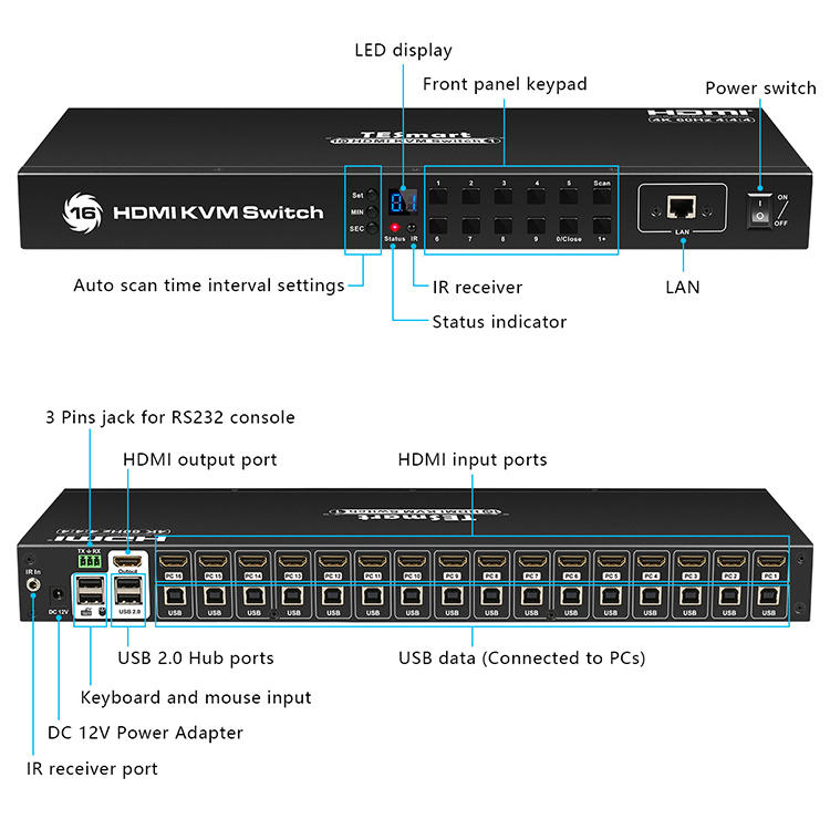 high quality kvm switch directly sale for printer-1