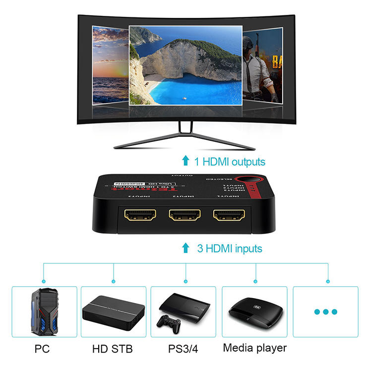 stable dual hdmi switch wholesale for DVD player-2