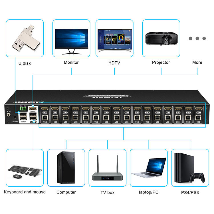 reliable seamless kvm switch wholesale for television-2