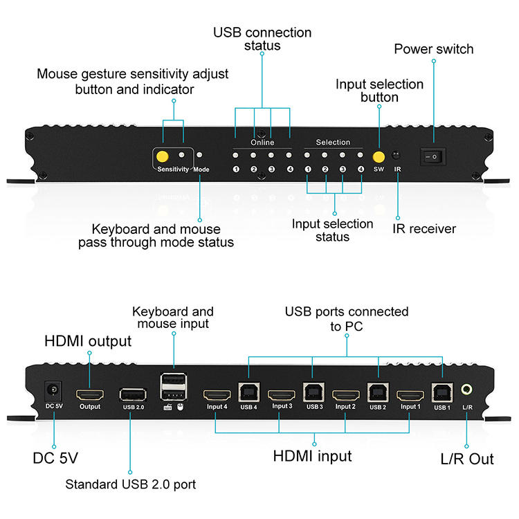 seamless kvm switch dvi supplier for computer-1