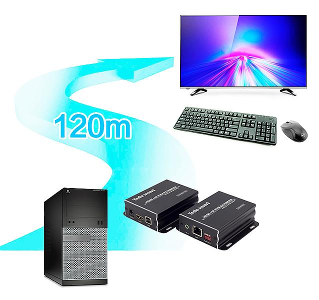 120M HDMI KVM Many to Many Over IP Extender w/ IR-5