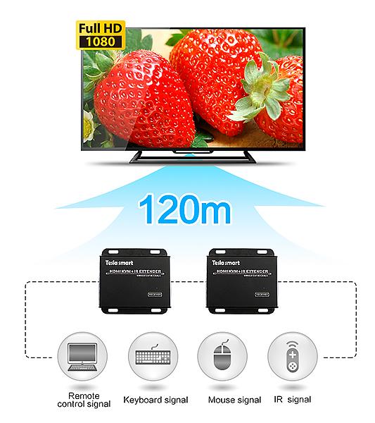 120M HDMI KVM Many to Many Over IP Extender w/ IR-6