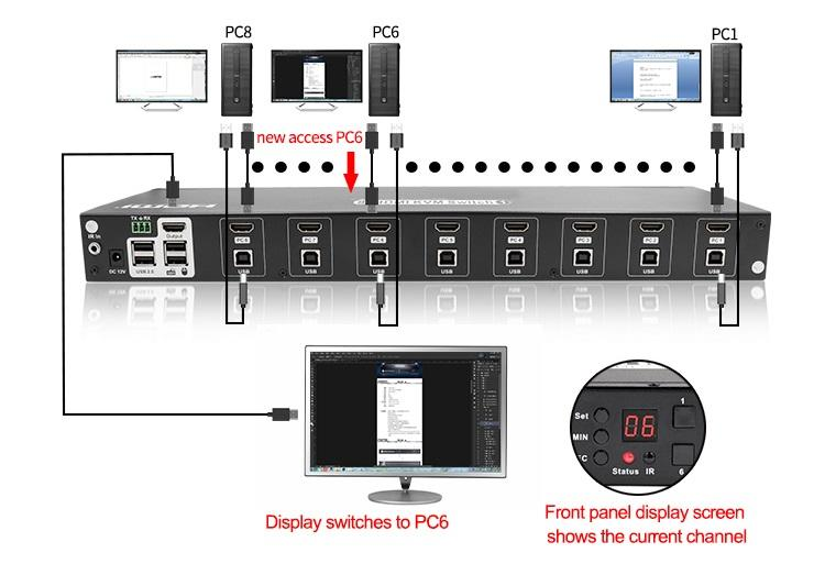 seamless kvm switch hdmi dual monitor with good price for printer