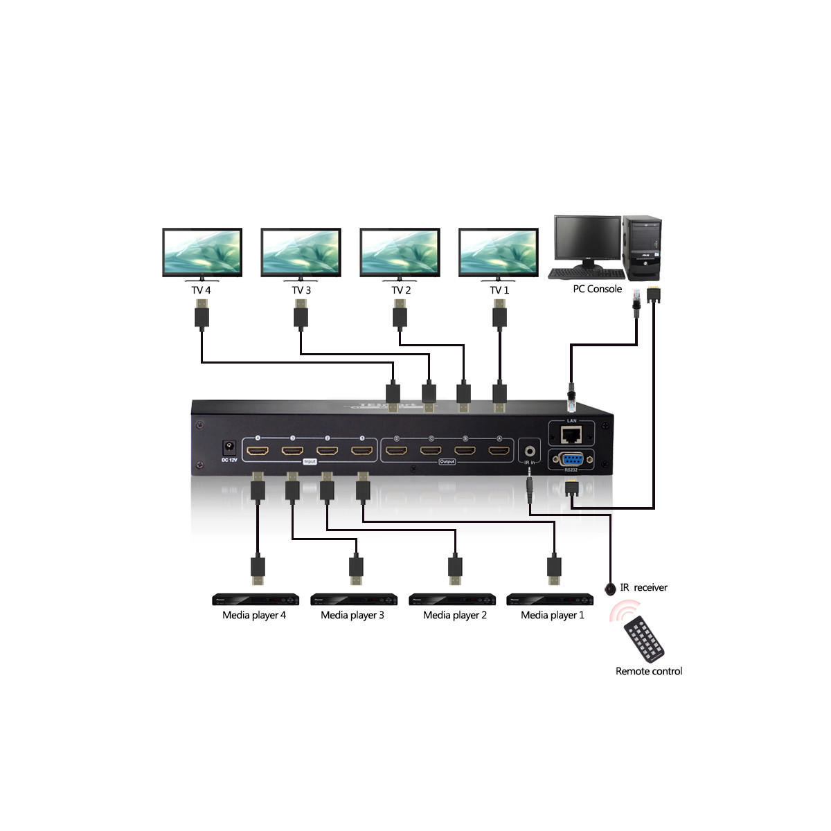 Tesla Elec hdcp video wall wholesale for media player