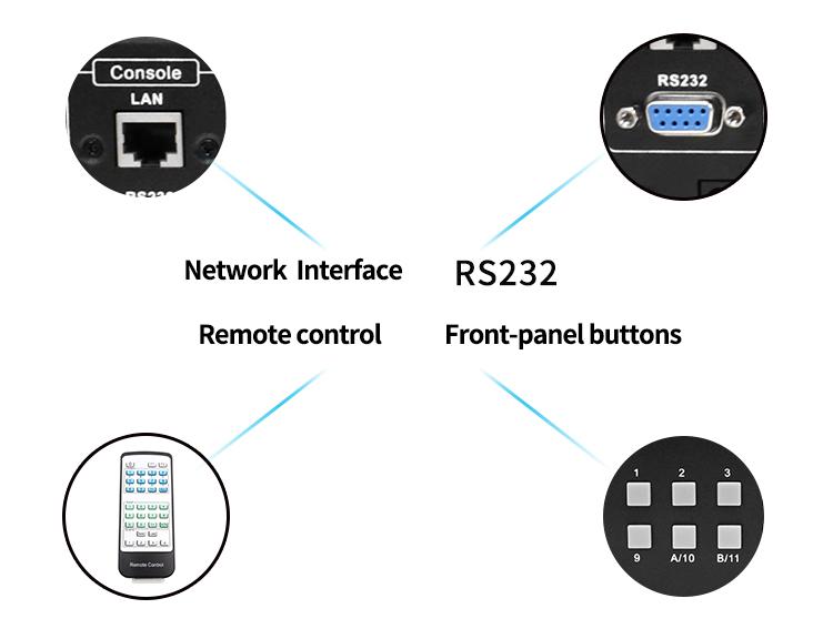 16x16 HDMI Matrix Support 1080P 4K 3D-5