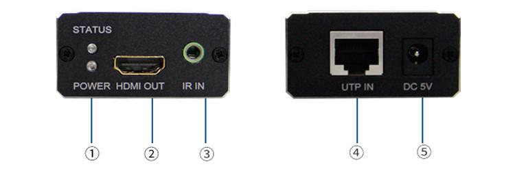 Best 4x8 HDMI Matrix W/ IR extender-2