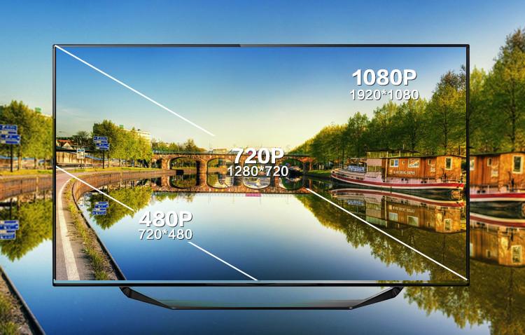Best 4x8 HDMI Matrix W/ IR extender-5
