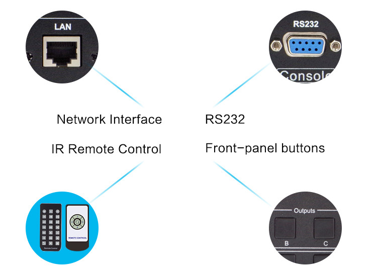 Best 4x8 HDMI Matrix W/ IR extender-6