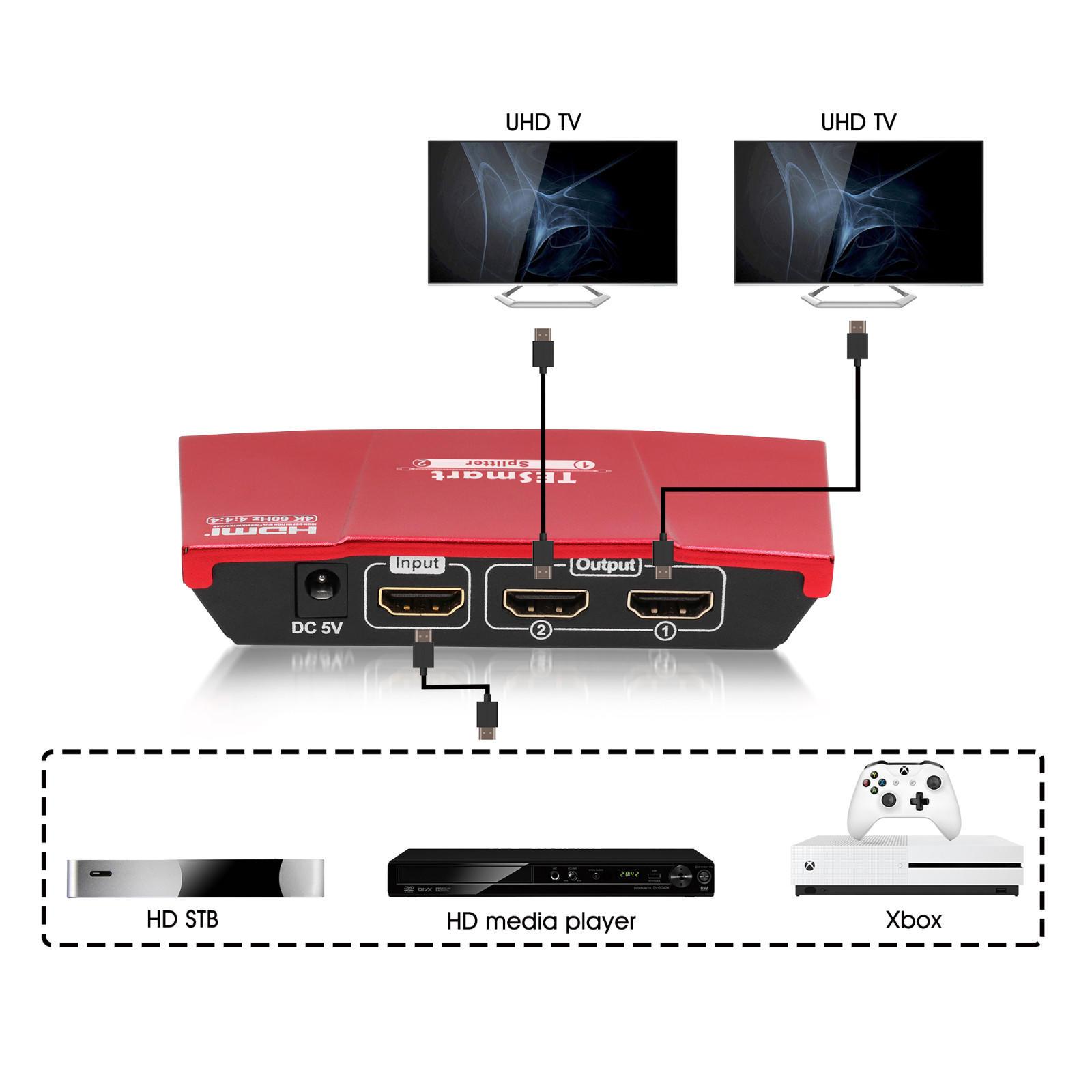 hdmi splitter support video Warranty Tesla Elec