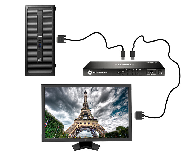 Tesla Smart New Product 8x1 HDMI Switch-5