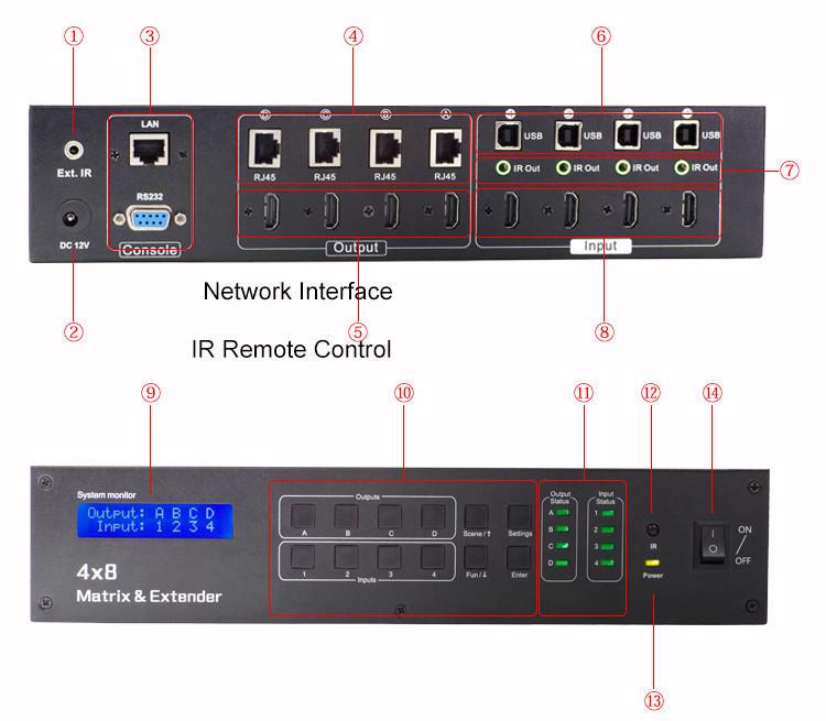 IR remote control hdmi matrix cat6 wholesale for games-1