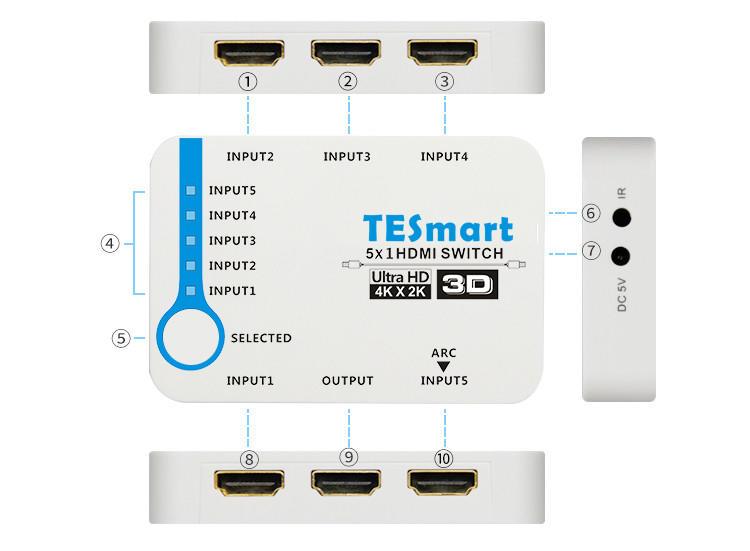 Tesla Smart New Product 8x1 HDMI Switch-1